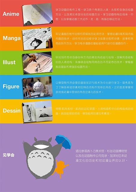 动漫体验小册03